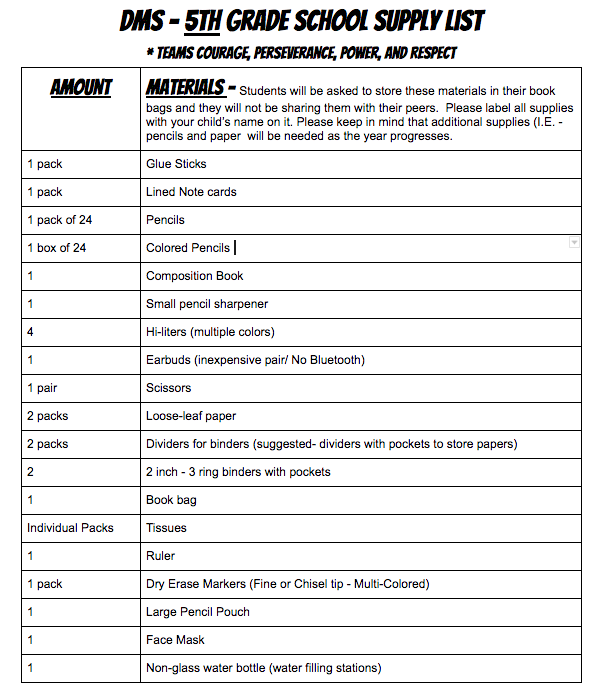 List of supplies for 5th grade students