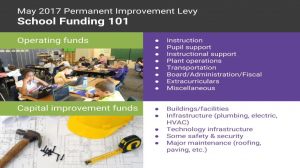 Photo linking to video about school funding