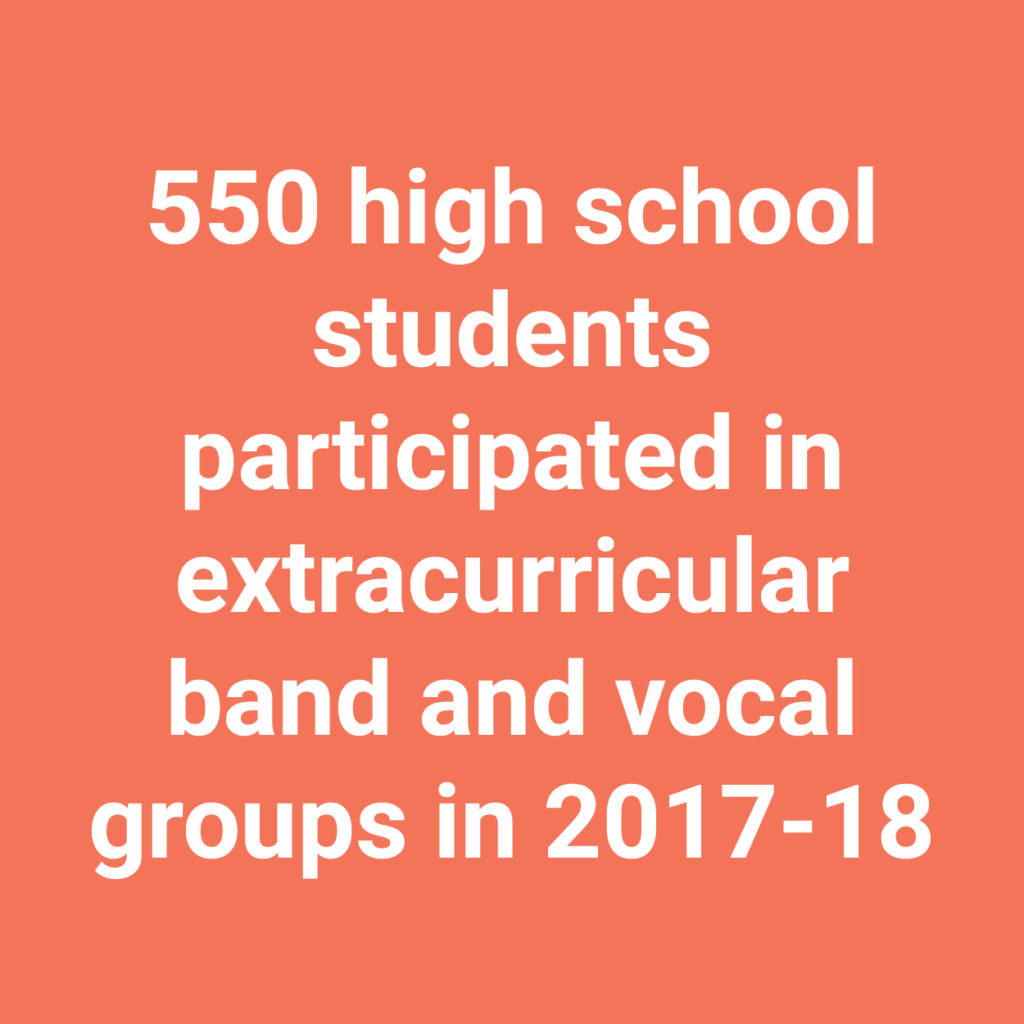 550 high school students participated in extracurricular band and vocal groups in 2017-18