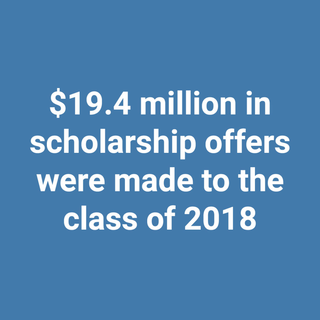 19.4 million dollars in scholarships were offered to the Class of 2018