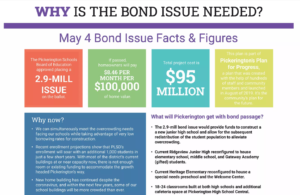 Why Is Bond Needed image